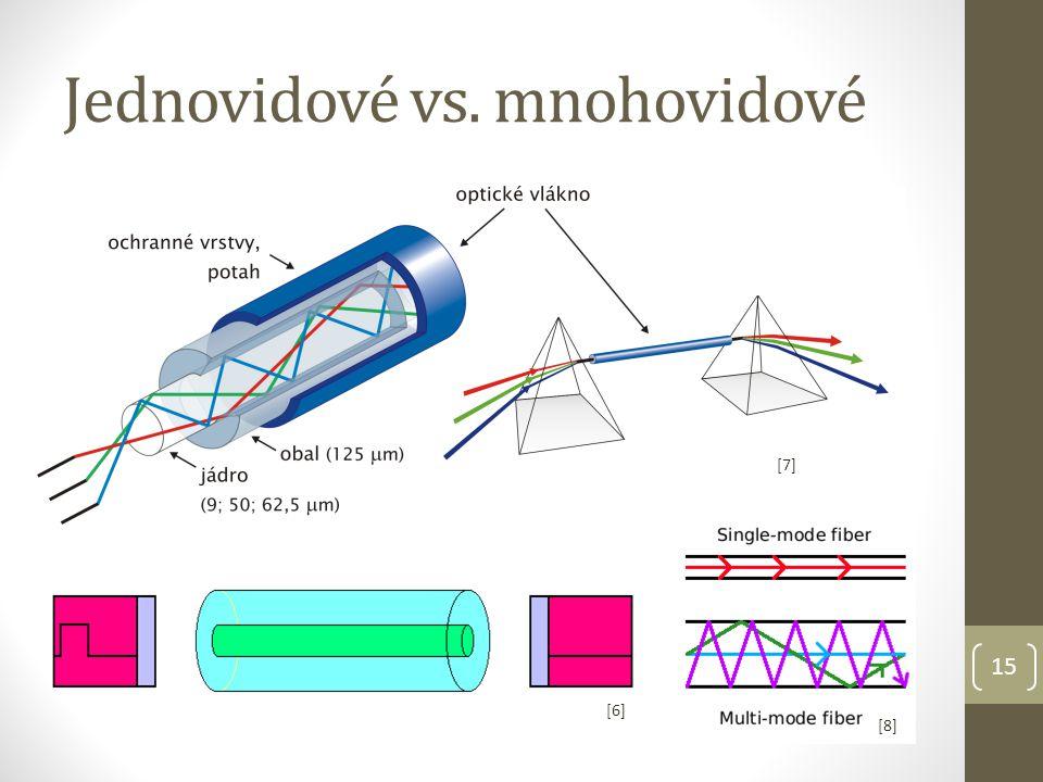 Jednovidové vs. mnohovidové