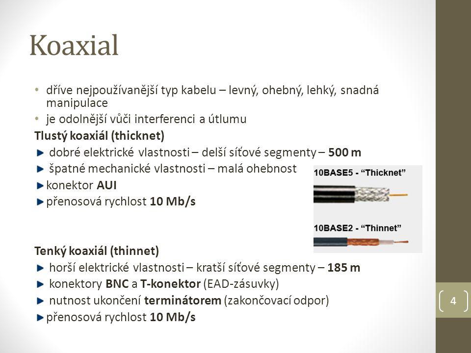 Koaxial dříve nejpoužívanější typ kabelu – levný, ohebný, lehký, snadná manipulace. je odolnější vůči interferenci a útlumu.