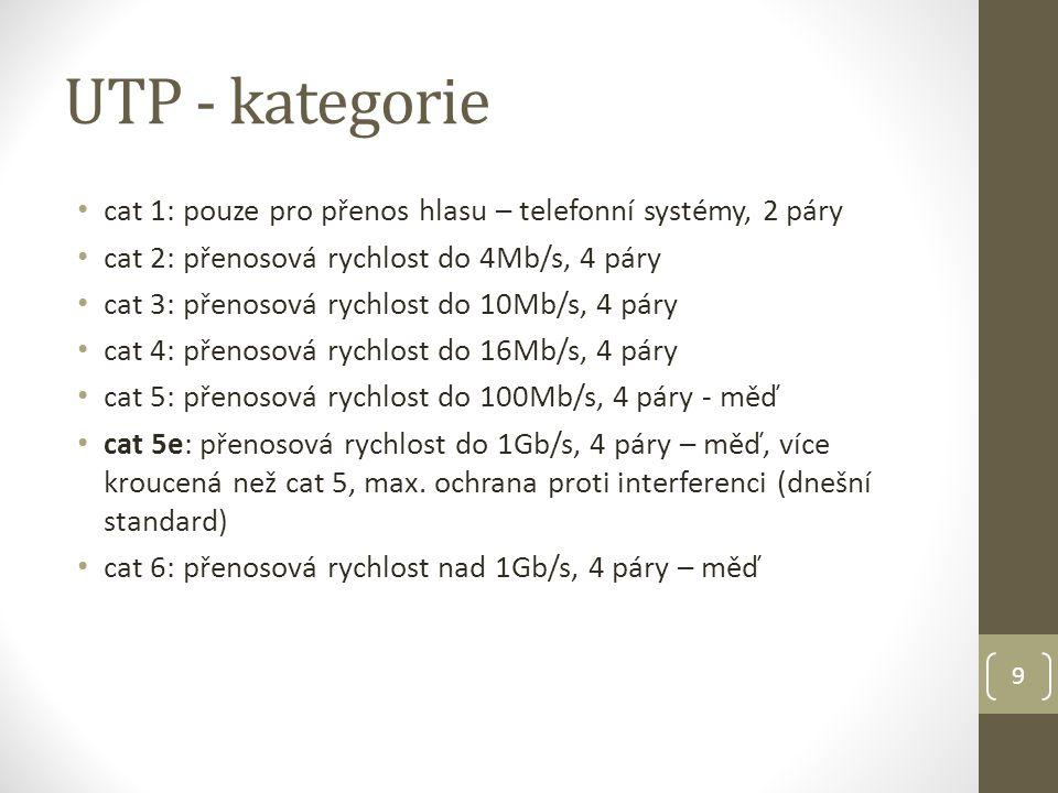UTP - kategorie cat 1: pouze pro přenos hlasu – telefonní systémy, 2 páry. cat 2: přenosová rychlost do 4Mb/s, 4 páry.