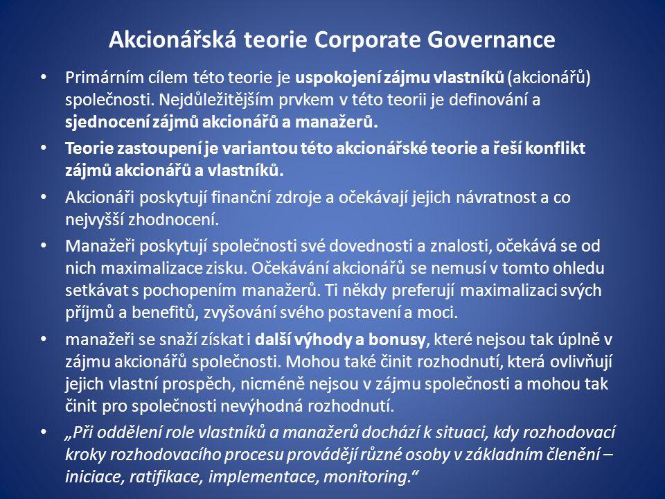 Akcionářská teorie Corporate Governance