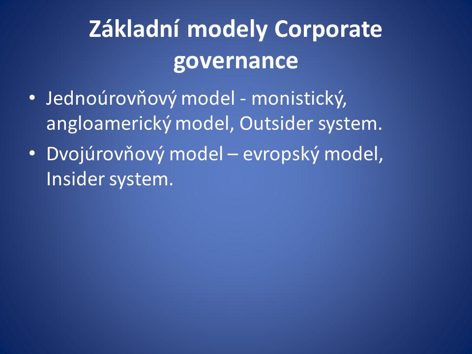 Základní modely Corporate governance