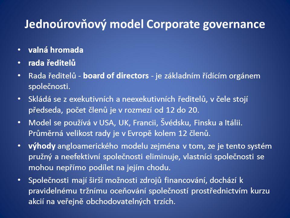 Jednoúrovňový model Corporate governance