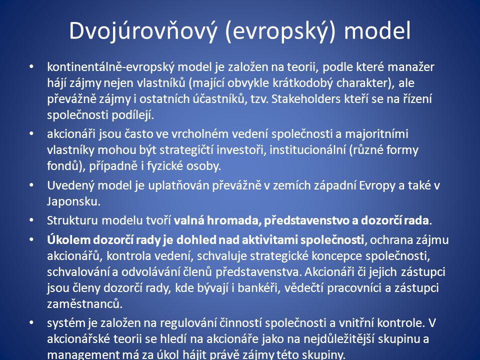 Dvojúrovňový (evropský) model