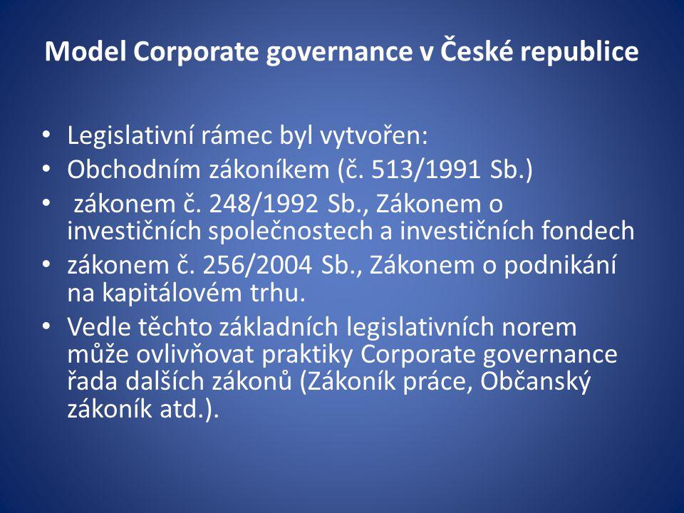 Model Corporate governance v České republice