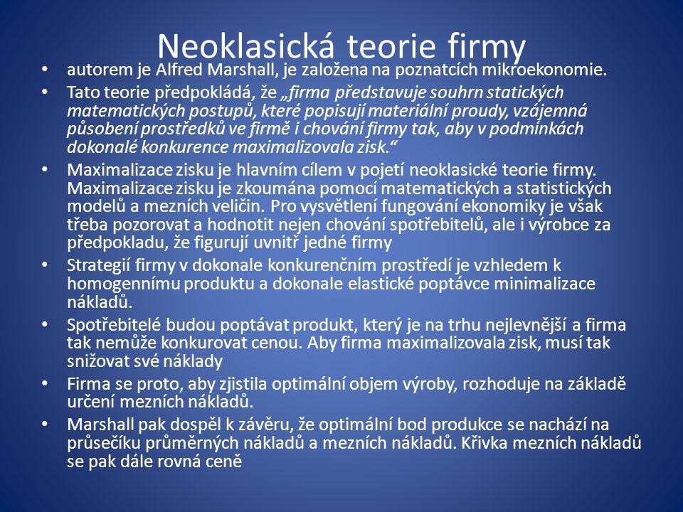 Neoklasická teorie firmy