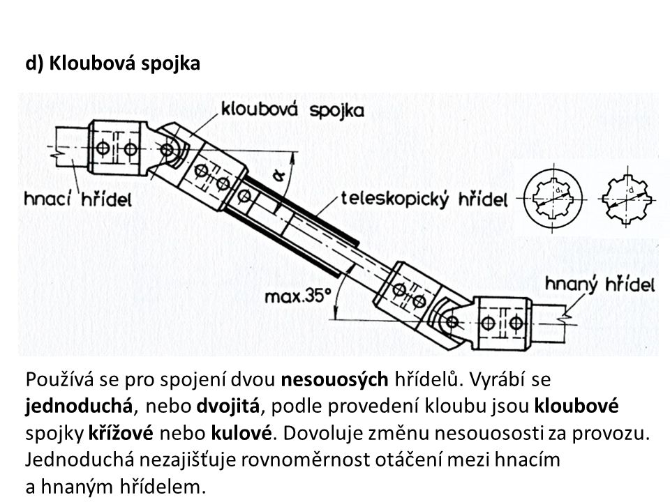 d) Kloubová spojka