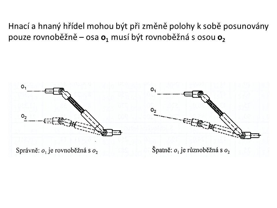 Hnací a hnaný hřídel mohou být při změně polohy k sobě posunovány pouze rovnoběžně – osa o1 musí být rovnoběžná s osou o2
