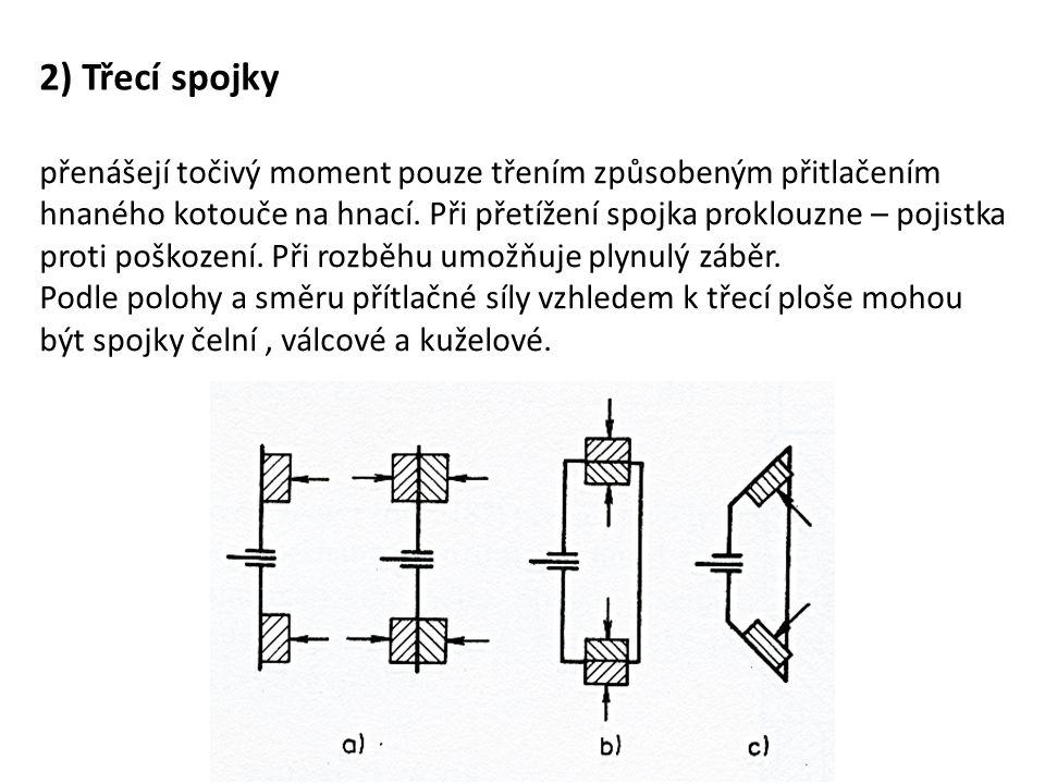 2) Třecí spojky