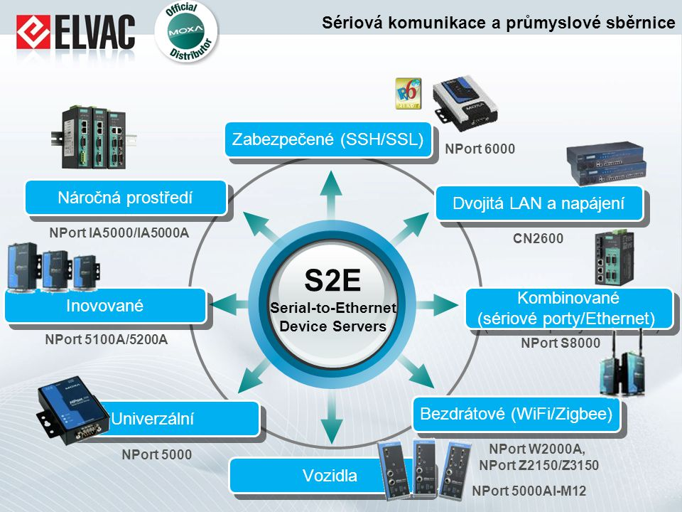 Serial-to-Ethernet Device Servers