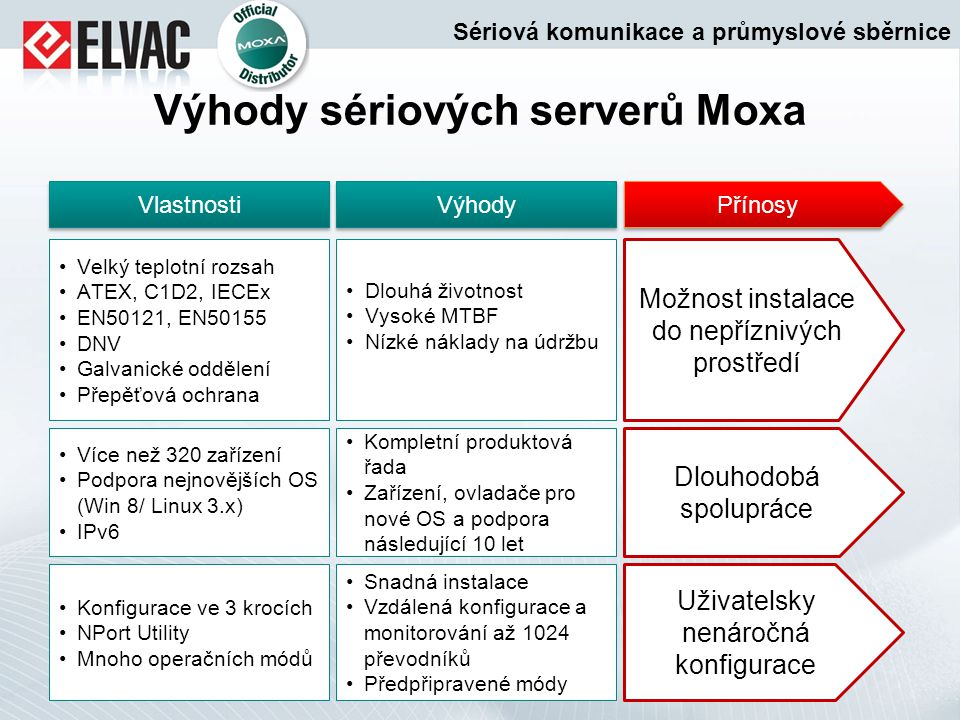 Výhody sériových serverů Moxa