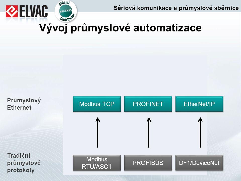 Vývoj průmyslové automatizace