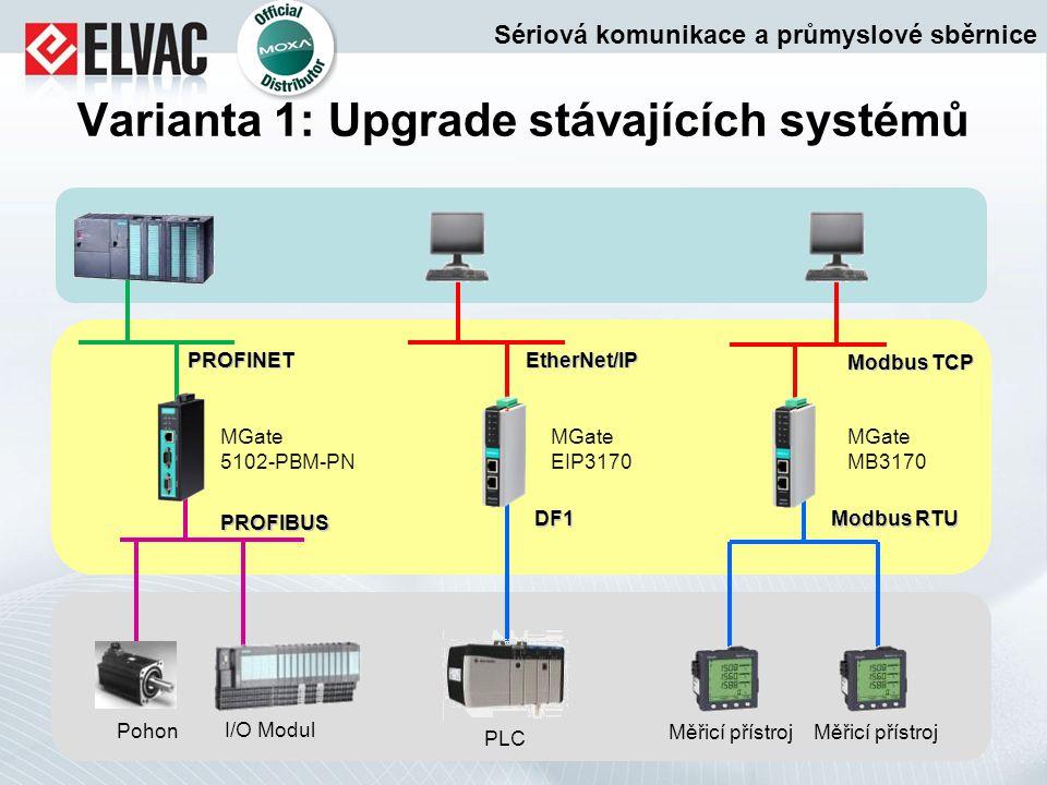 Varianta 1: Upgrade stávajících systémů
