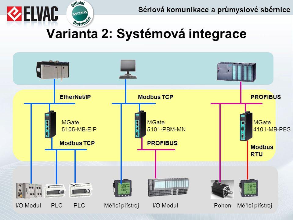 Varianta 2: Systémová integrace