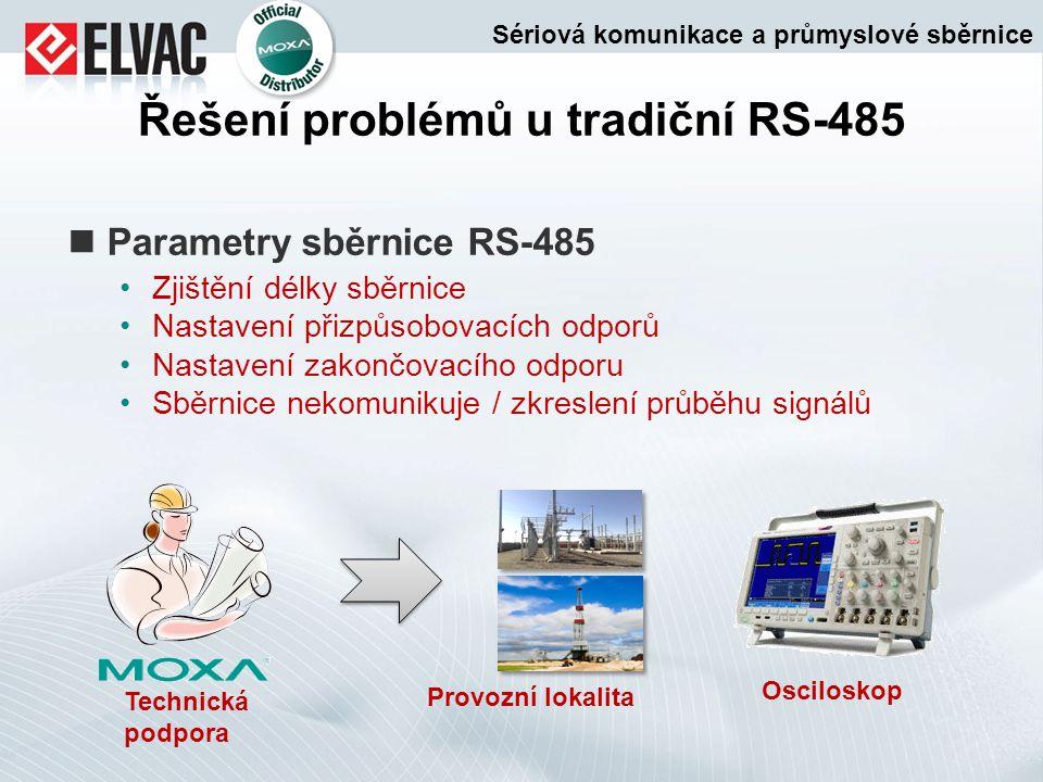 Řešení problémů u tradiční RS-485