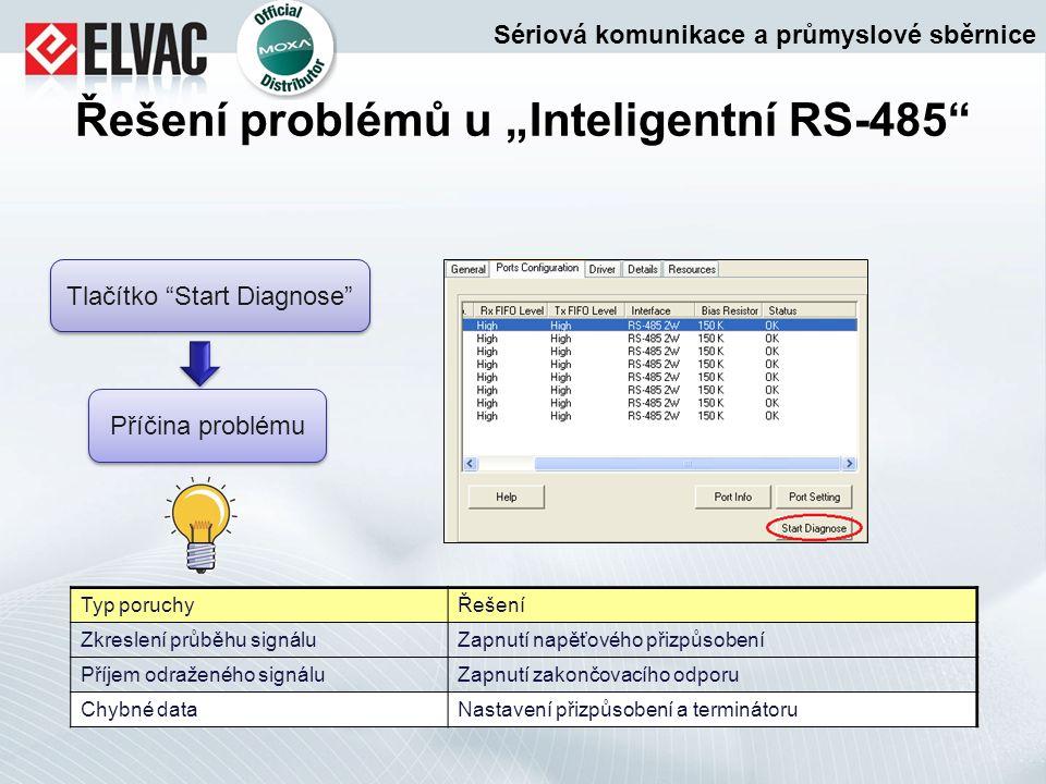 """Řešení problémů u """"Inteligentní RS-485"""