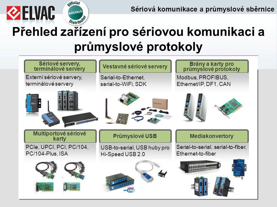 Přehled zařízení pro sériovou komunikaci a průmyslové protokoly