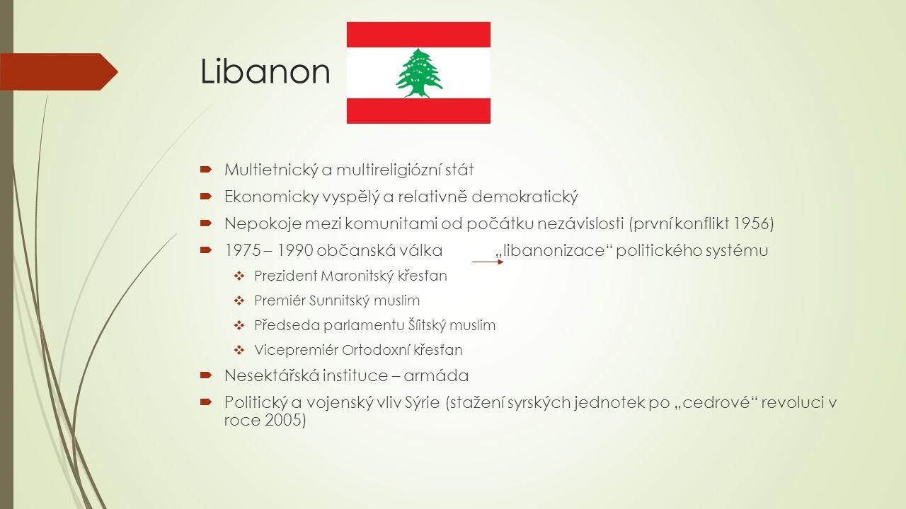 Libanon Multietnický a multireligiózní stát