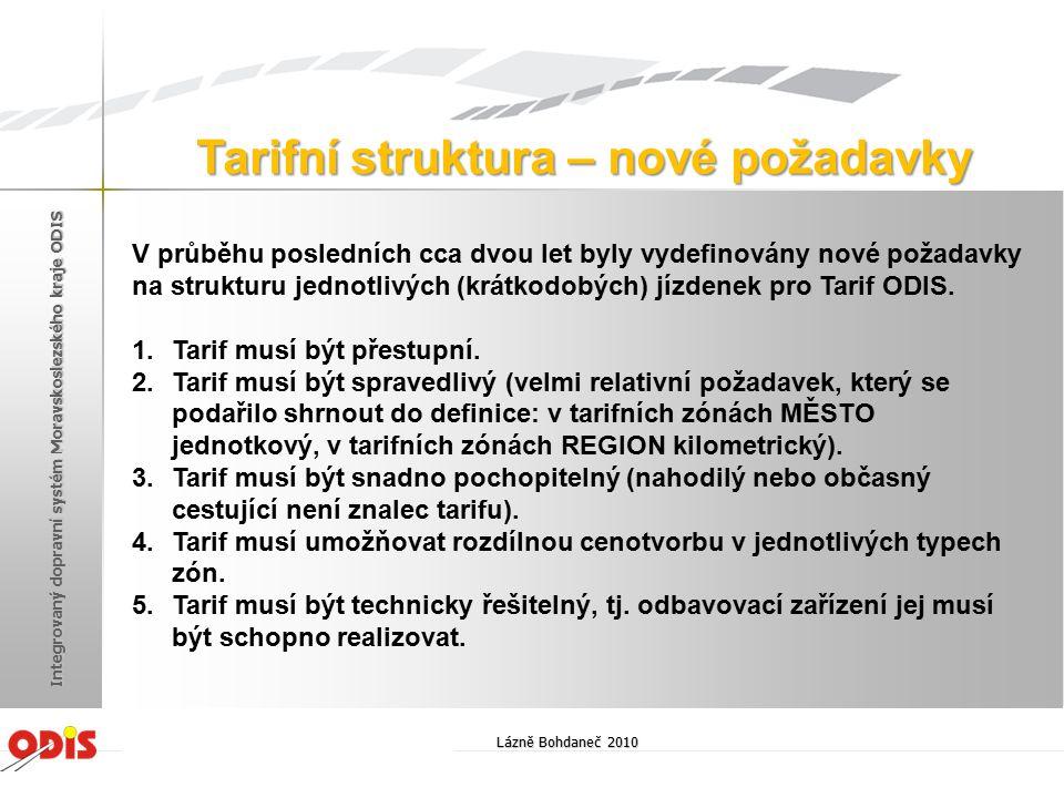 Tarifní struktura – nové požadavky