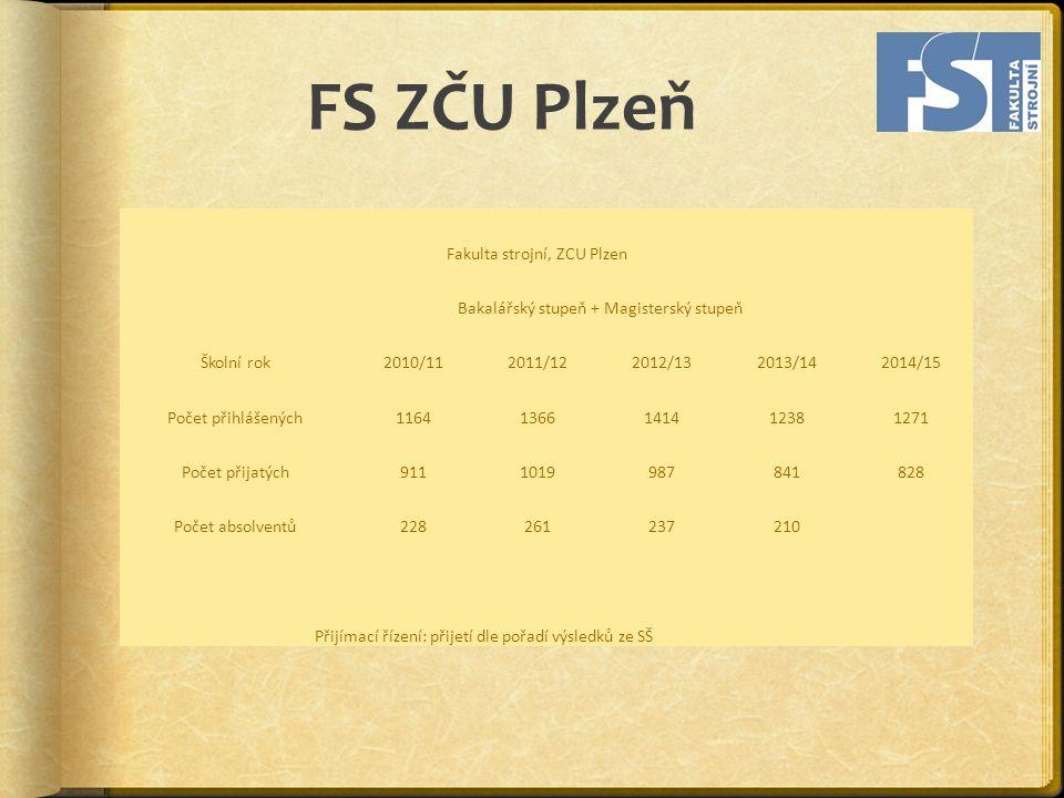 FS ZČU Plzeň Fakulta strojní, ZCU Plzen