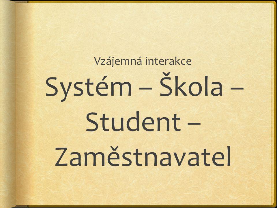 Vzájemná interakce Systém – Škola – Student – Zaměstnavatel