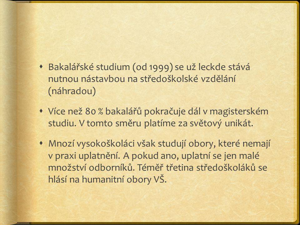 Bakalářské studium (od 1999) se už leckde stává nutnou nástavbou na středoškolské vzdělání (náhradou)
