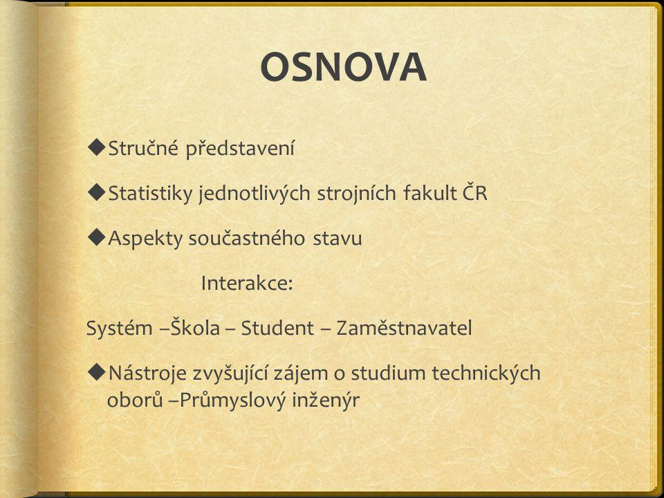 OSNOVA Stručné představení Statistiky jednotlivých strojních fakult ČR