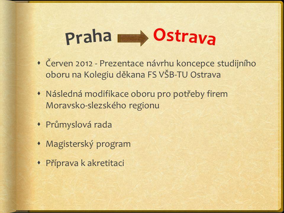 Praha Ostrava Červen 2012 - Prezentace návrhu koncepce studijního oboru na Kolegiu děkana FS VŠB-TU Ostrava.