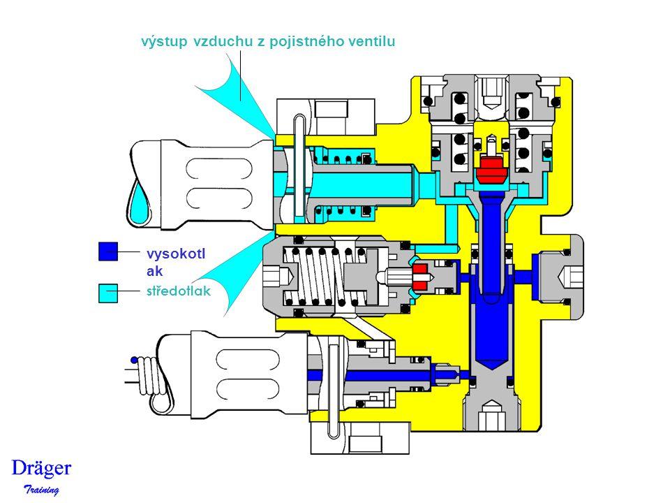 výstup vzduchu z pojistného ventilu