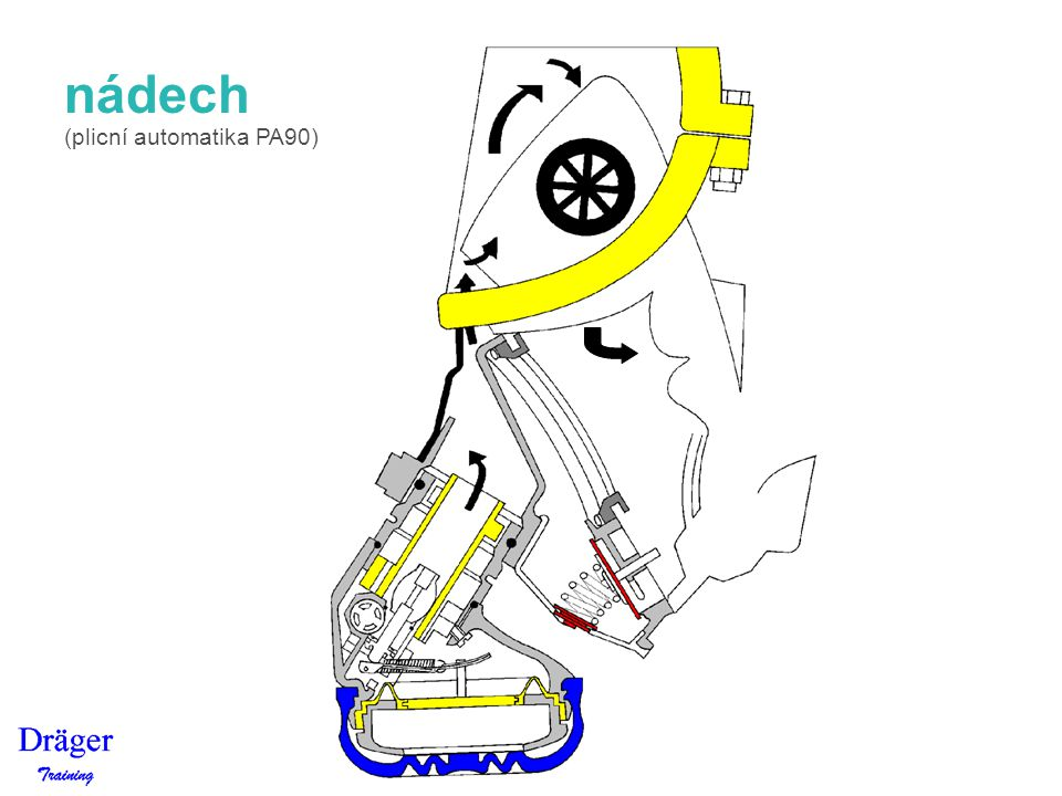 nádech (plicní automatika PA90)