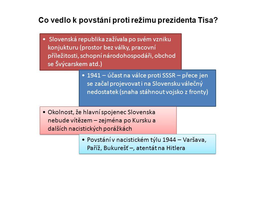 Co vedlo k povstání proti režimu prezidenta Tisa