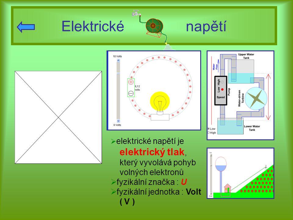 Elektrické napětí elektrický tlak, který vyvolává pohyb