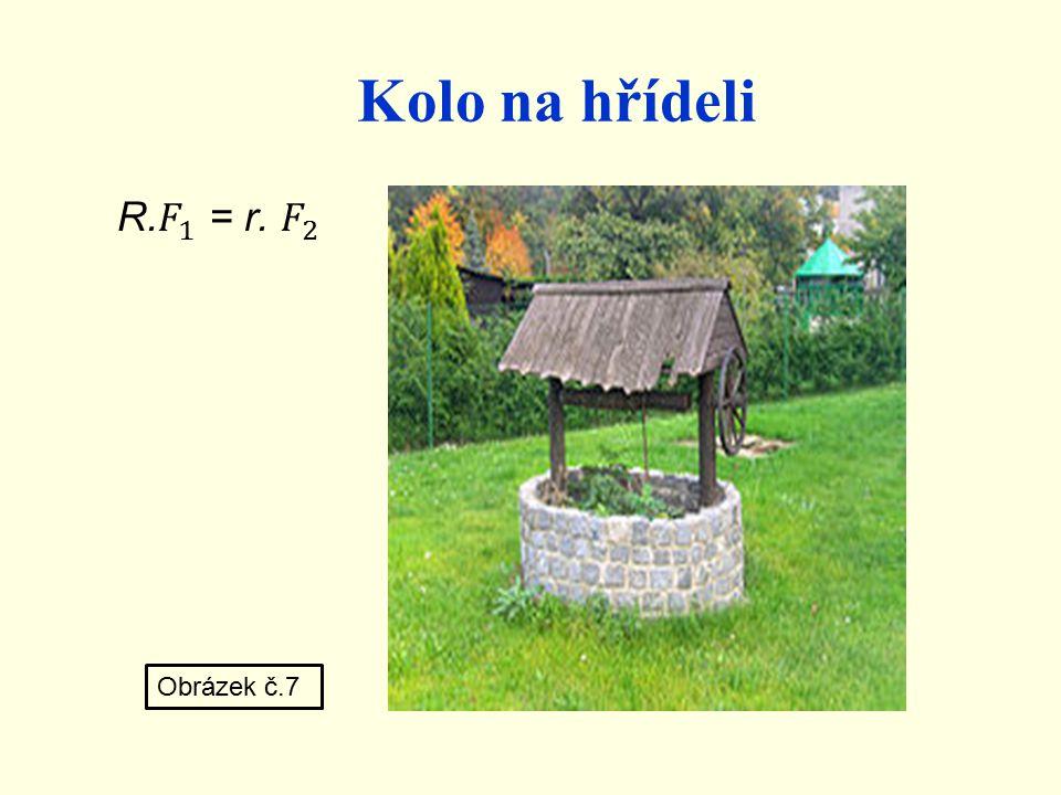 Kolo na hřídeli R. 𝐹 1 = r. 𝐹 2 Obrázek č.7