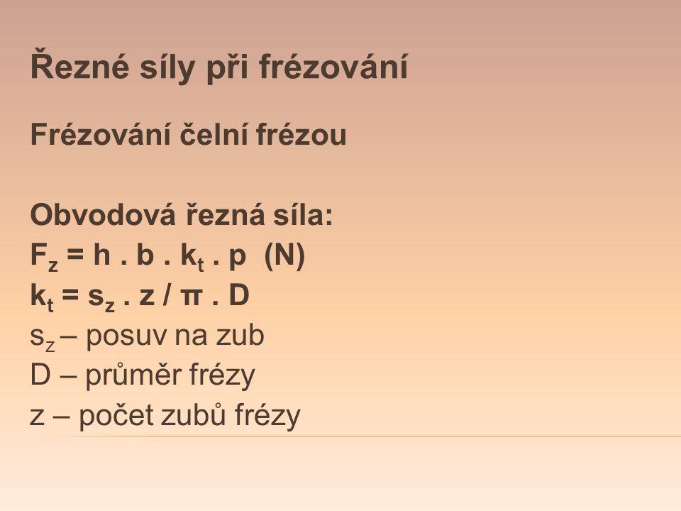 Řezné síly při frézování
