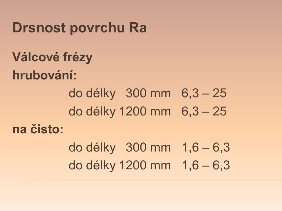 Drsnost povrchu Ra Válcové frézy hrubování: do délky 300 mm 6,3 – 25