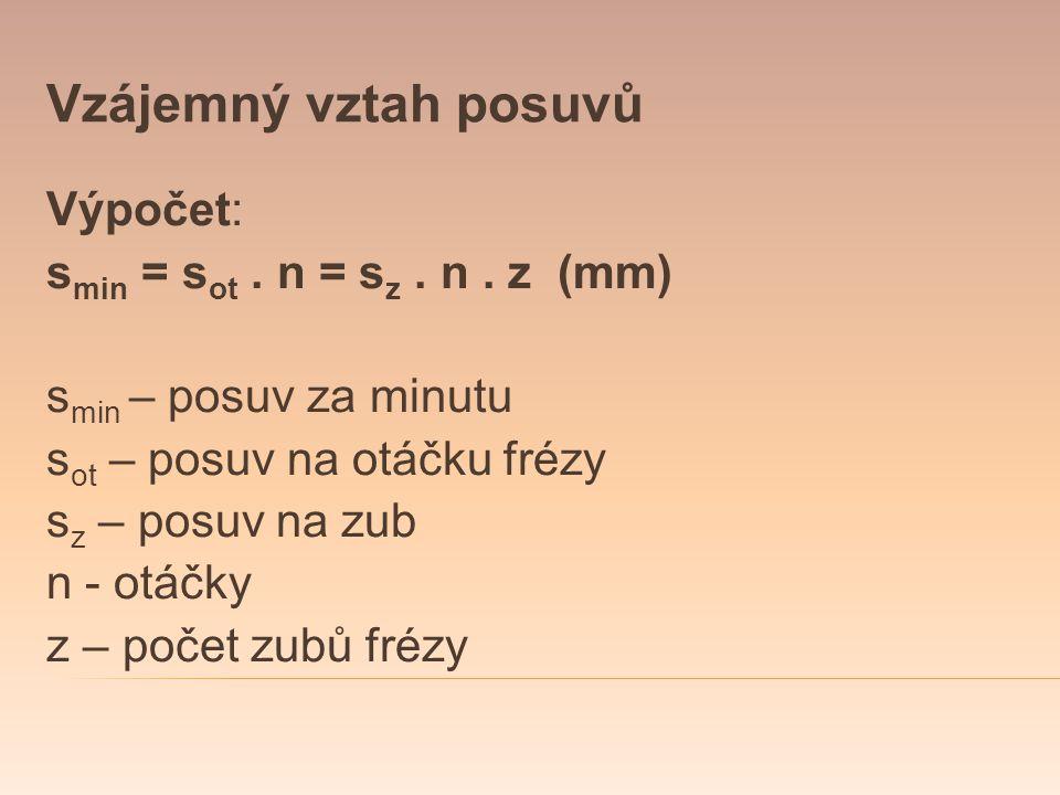 Vzájemný vztah posuvů Výpočet: smin = sot . n = sz . n . z (mm)
