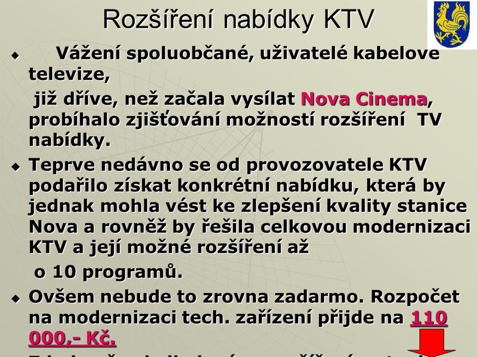 Rozšíření nabídky KTV Vážení spoluobčané, uživatelé kabelové televize,