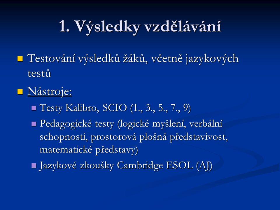 1. Výsledky vzdělávání Testování výsledků žáků, včetně jazykových testů. Nástroje: Testy Kalibro, SCIO (1., 3., 5., 7., 9)