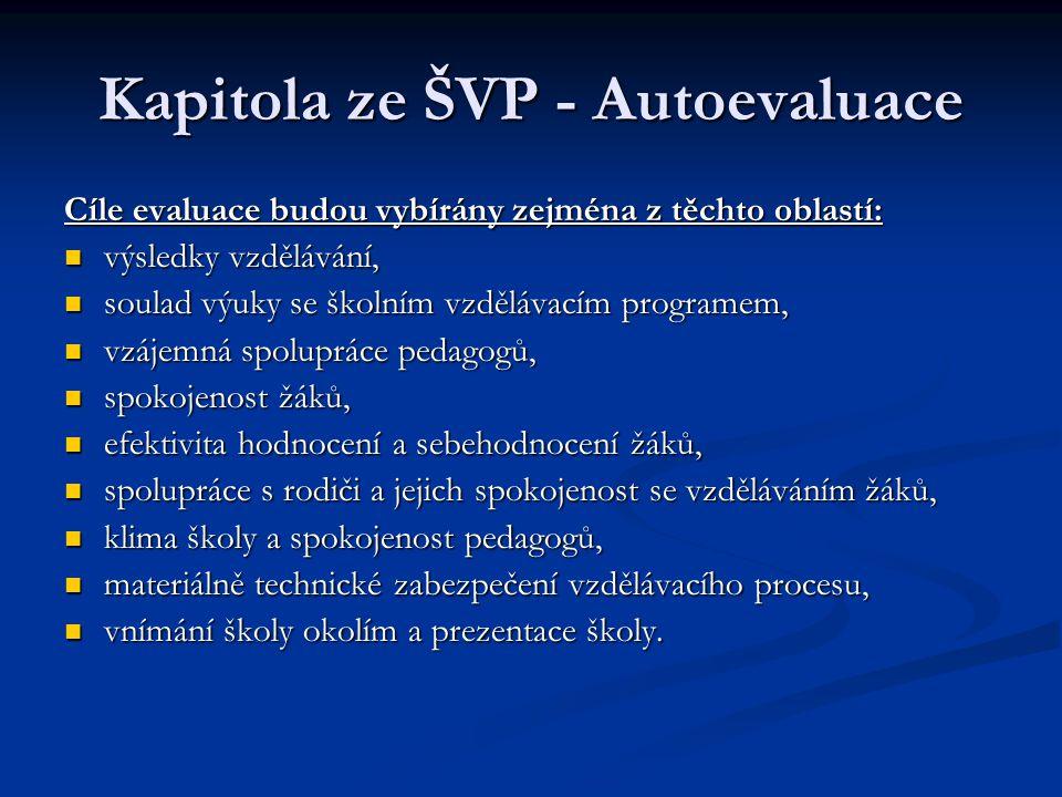 Kapitola ze ŠVP - Autoevaluace