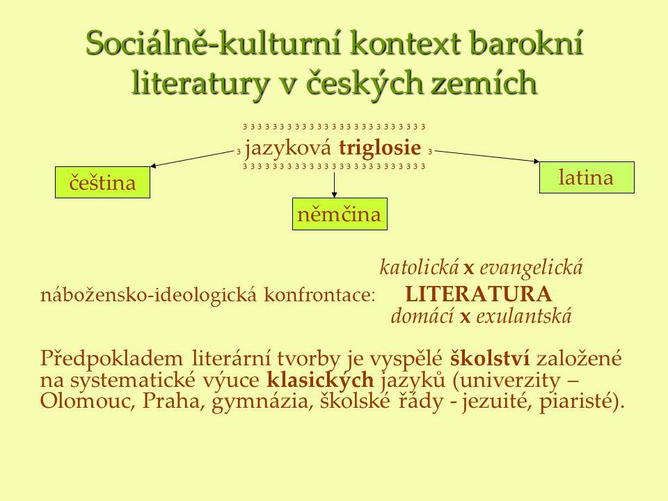 Sociálně-kulturní kontext barokní literatury v českých zemích
