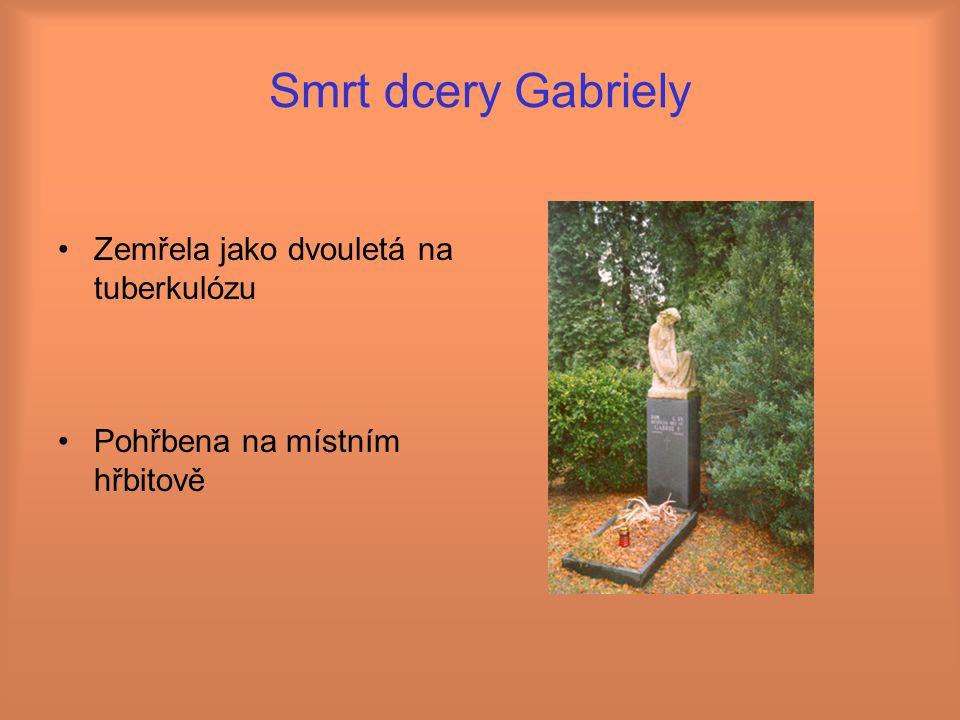 Smrt dcery Gabriely Zemřela jako dvouletá na tuberkulózu