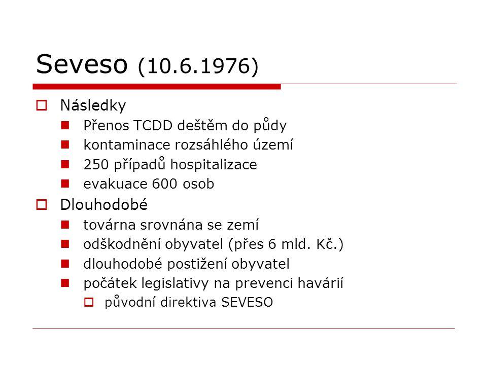 Seveso (10.6.1976) Následky Dlouhodobé Přenos TCDD deštěm do půdy