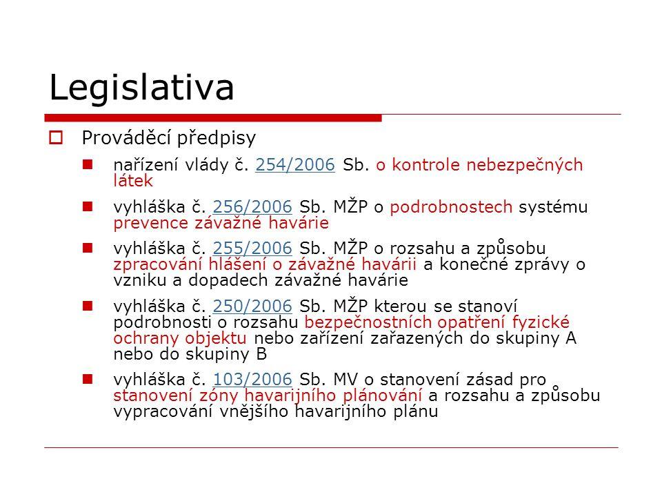 Legislativa Prováděcí předpisy