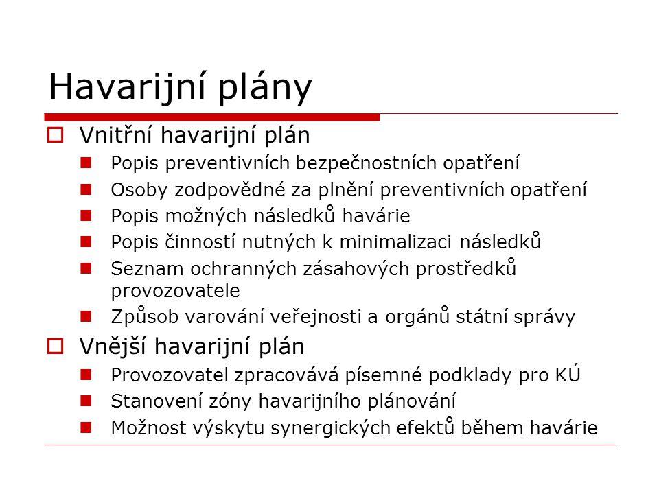 Havarijní plány Vnitřní havarijní plán Vnější havarijní plán