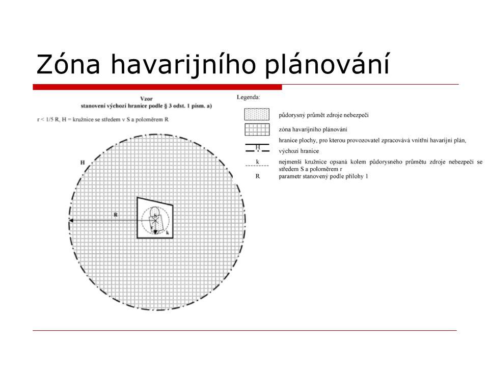 Zóna havarijního plánování