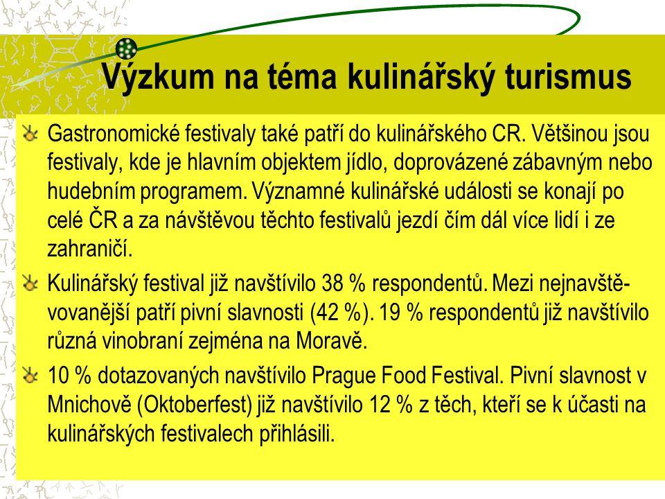Výzkum na téma kulinářský turismus