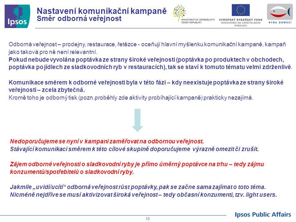 Nastavení komunikační kampaně Směr odborná veřejnost
