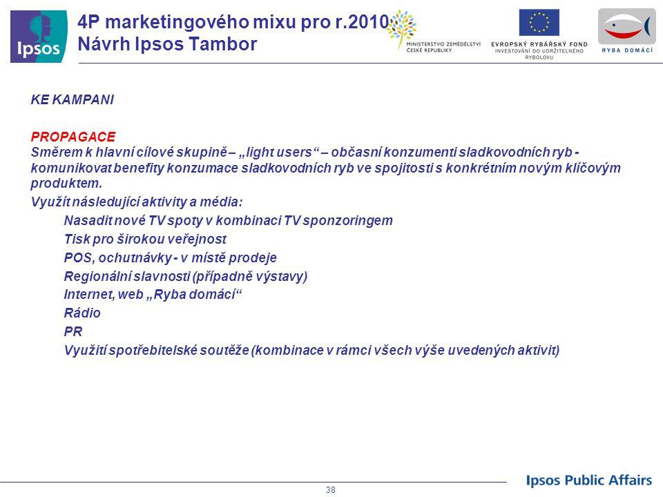 4P marketingového mixu pro r.2010 Návrh Ipsos Tambor