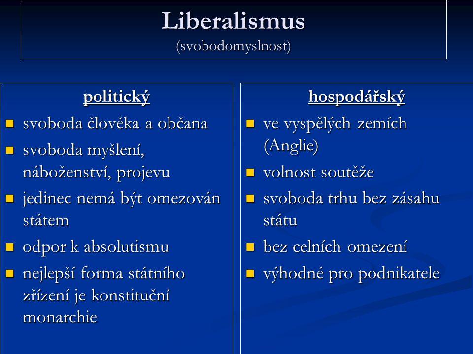 Liberalismus (svobodomyslnost)
