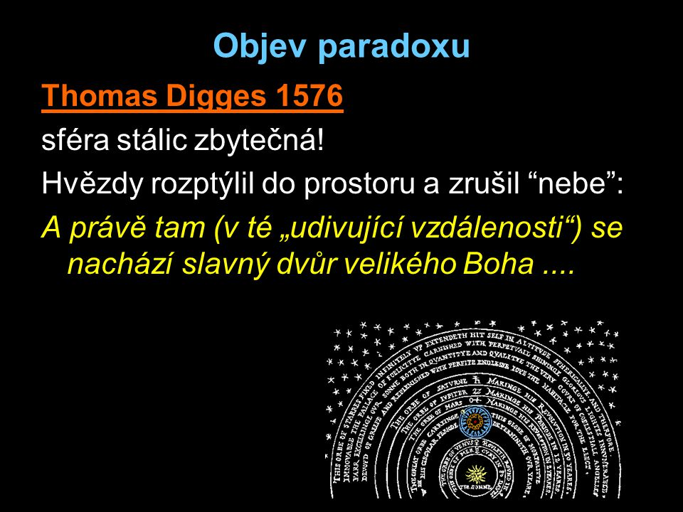Objev paradoxu Thomas Digges 1576 sféra stálic zbytečná!