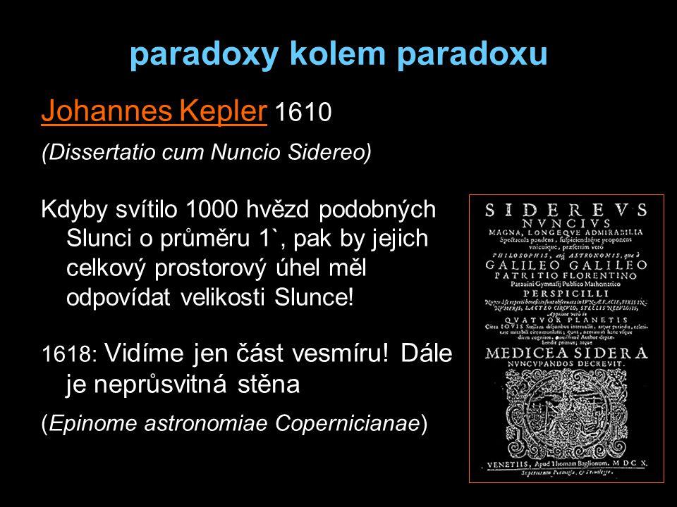 paradoxy kolem paradoxu
